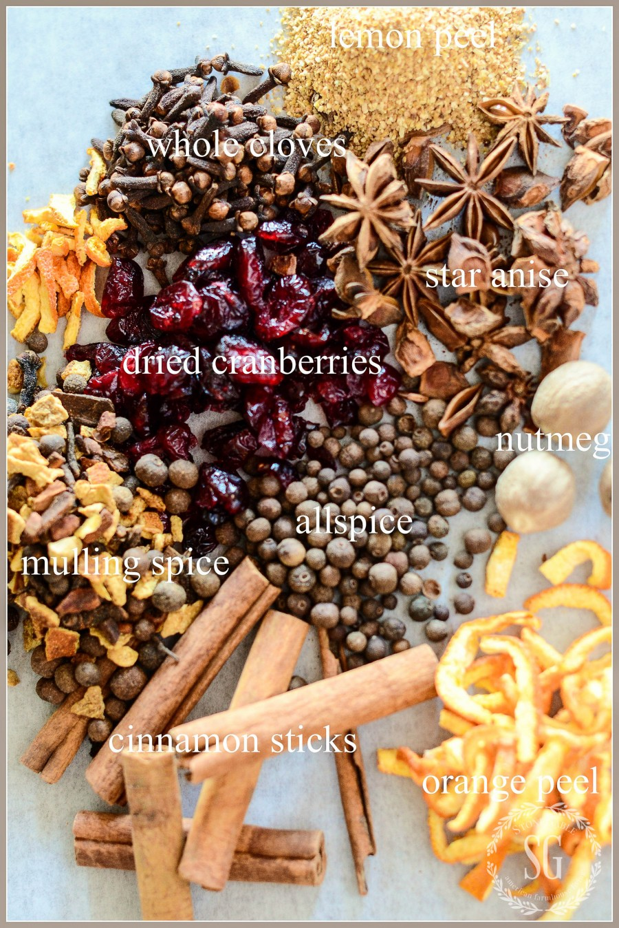 HOLIDAY SIMMERING POTPOURRI- The ingredients are probably in your pantry cupboard!